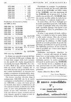 giornale/RML0024944/1936/unico/00000038
