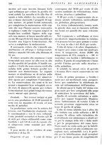 giornale/RML0024944/1936/unico/00000116