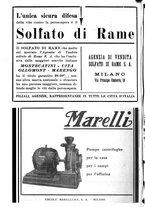 giornale/RML0024944/1936/unico/00000126