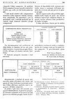 giornale/RML0024944/1936/unico/00000135