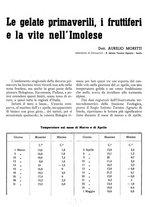 giornale/RML0024944/1939/unico/00000028