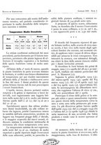 giornale/RML0024944/1939/unico/00000029