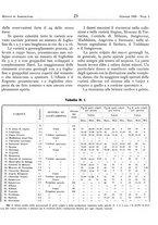 giornale/RML0024944/1939/unico/00000033