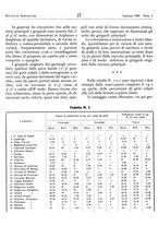 giornale/RML0024944/1939/unico/00000035