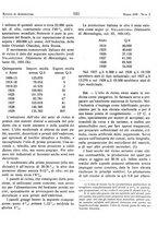 giornale/RML0024944/1939/unico/00000117