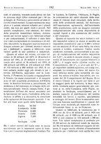 giornale/RML0024944/1939/unico/00000216