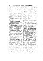 giornale/RML0027234/1906/unico/00000042