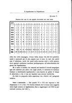 giornale/RML0030840/1920/unico/00000043