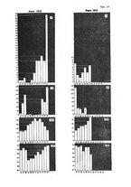 giornale/RML0030840/1920/unico/00000065