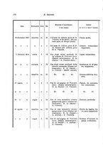 giornale/RML0030840/1920/unico/00000200