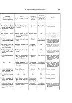 giornale/RML0030840/1920/unico/00000203