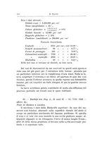 giornale/RML0030840/1922/unico/00000152