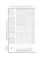 giornale/RML0030840/1922/unico/00000159