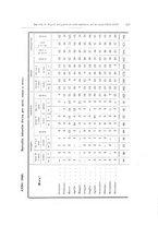 giornale/RML0030840/1922/unico/00000167