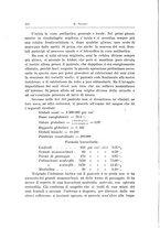 giornale/RML0030840/1922/unico/00000208