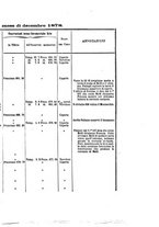 giornale/RMS0044379/1879/unico/00000211