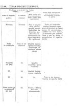 giornale/SBL0746716/1921/unico/00000083