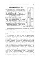 giornale/SBL0746716/1921/unico/00000247