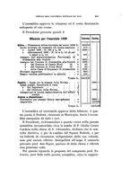 giornale/SBL0746716/1929/unico/00000101
