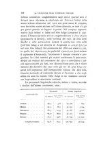 giornale/TO00013586/1926/unico/00000190