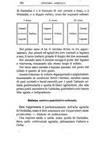 giornale/TO00174387/1903/unico/00000126
