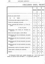 giornale/TO00174387/1903/unico/00000142
