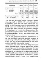 giornale/TO00174387/1903/unico/00000159
