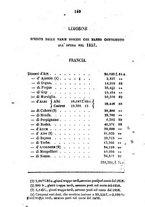 giornale/TO00175269/1858/unico/00000165
