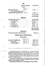 giornale/TO00175269/1858/unico/00000172