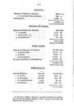 giornale/TO00175269/1858/unico/00000178