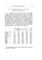giornale/TO00175323/1931/unico/00000081