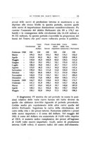 giornale/TO00175323/1931/unico/00000085