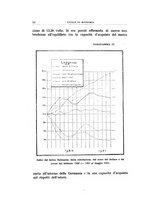 giornale/TO00175323/1931/unico/00000086