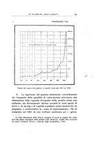 giornale/TO00175323/1931/unico/00000095
