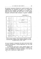giornale/TO00175323/1931/unico/00000097