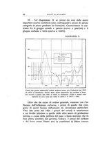 giornale/TO00175323/1931/unico/00000098