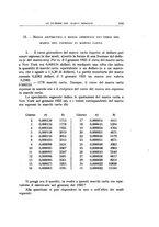 giornale/TO00175323/1931/unico/00000141