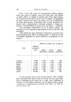 giornale/TO00175323/1931/unico/00000152