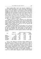 giornale/TO00175323/1931/unico/00000153
