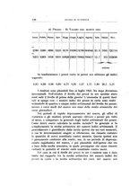 giornale/TO00175323/1931/unico/00000158