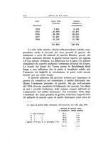 giornale/TO00175323/1931/unico/00000166