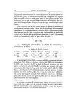 giornale/TO00175323/1933-1934/unico/00000102