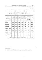 giornale/TO00175323/1933-1934/unico/00000209