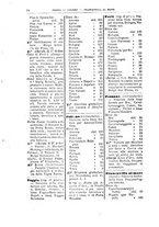 giornale/TO00176426/1885-1886/unico/00000064