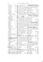 giornale/TO00176426/1885-1886/unico/00000074