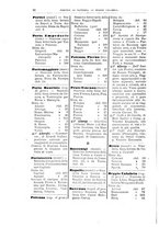 giornale/TO00176426/1885-1886/unico/00000080