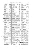 giornale/TO00176426/1885-1886/unico/00000081