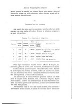 giornale/TO00177025/1921/unico/00000083