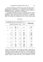 giornale/TO00177025/1921/unico/00000119