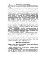 giornale/TO00178885/1887/unico/00000024
